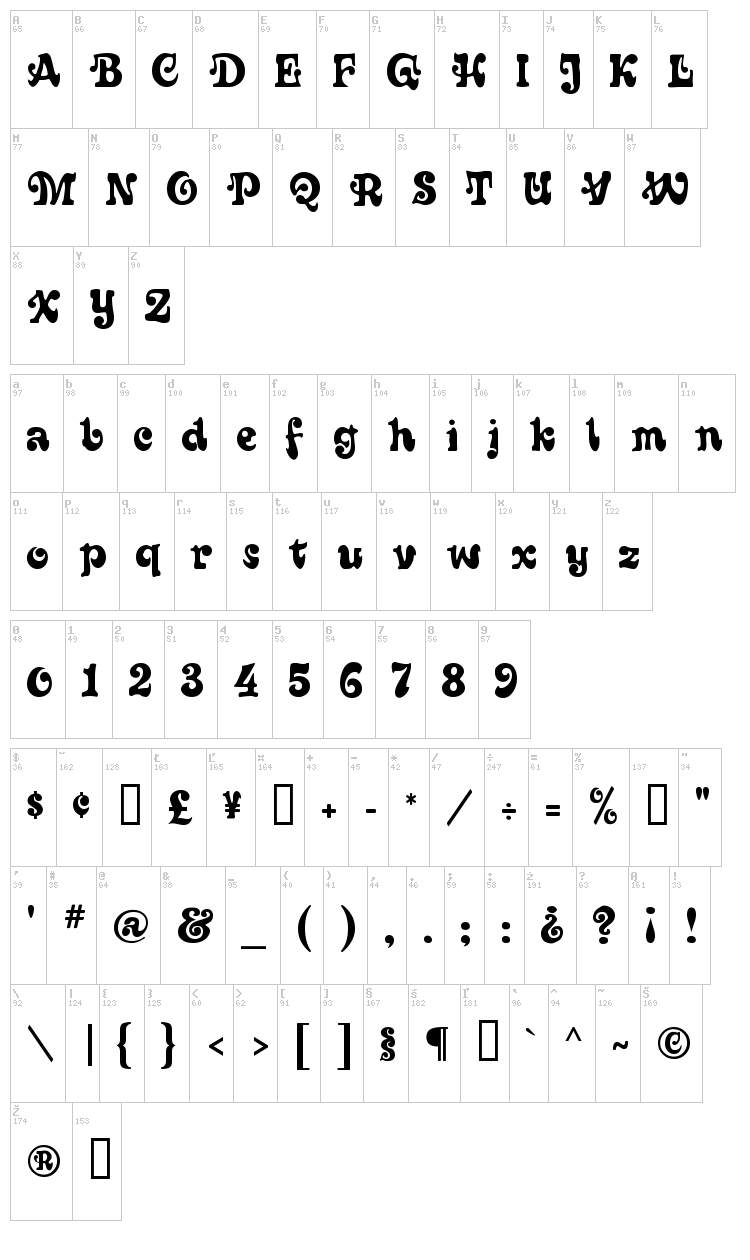 Sixties font map