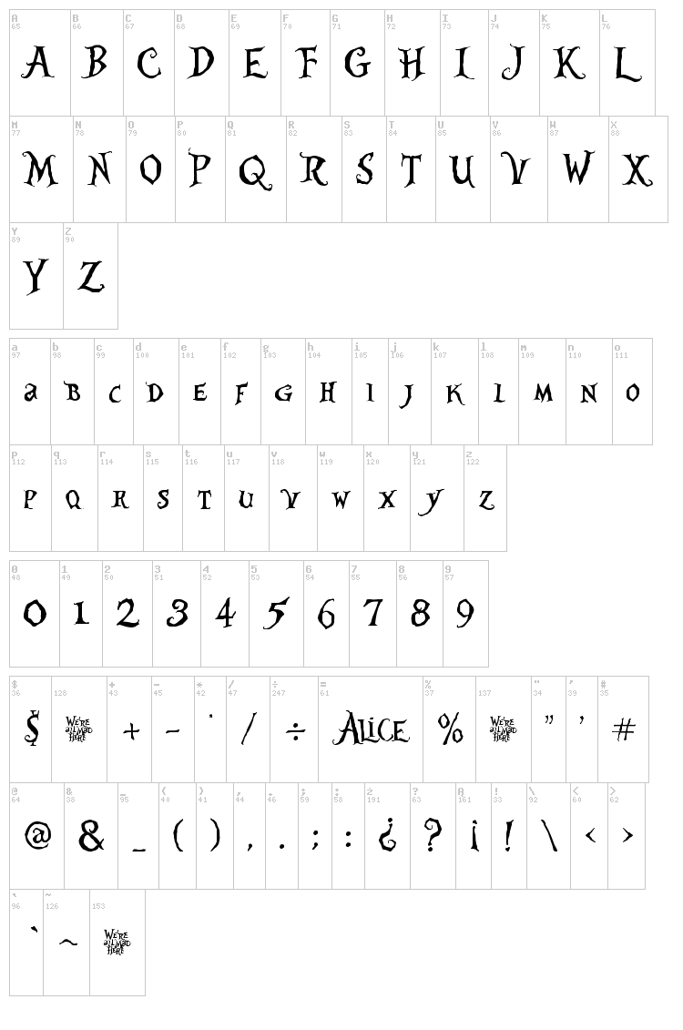 Alice in Wonderland font map