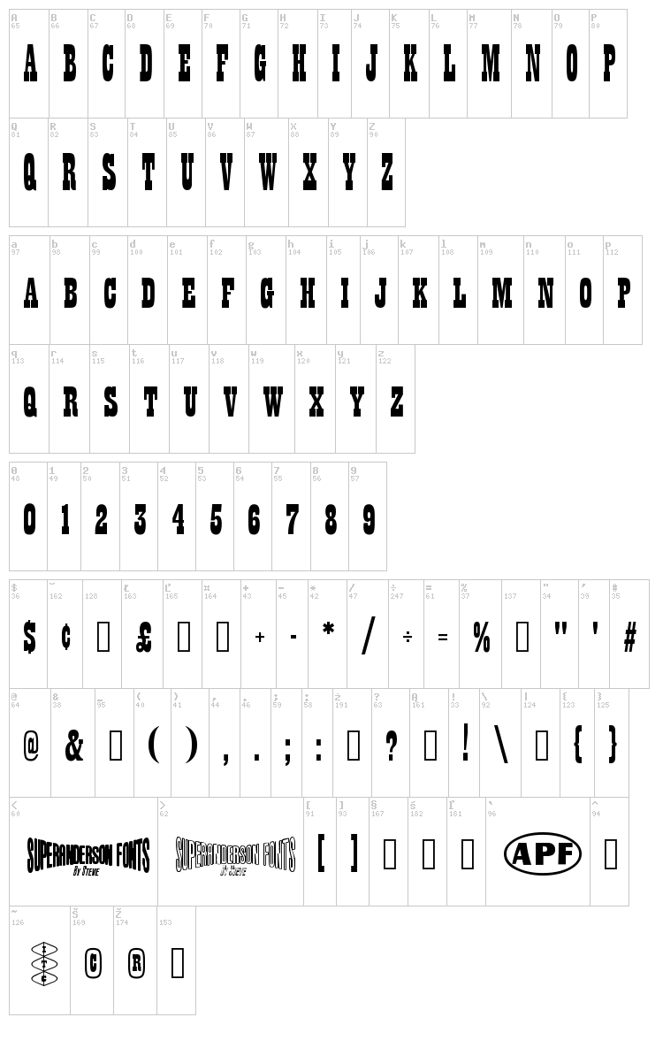 Anderson Thunderbirds Are Go ! font map
