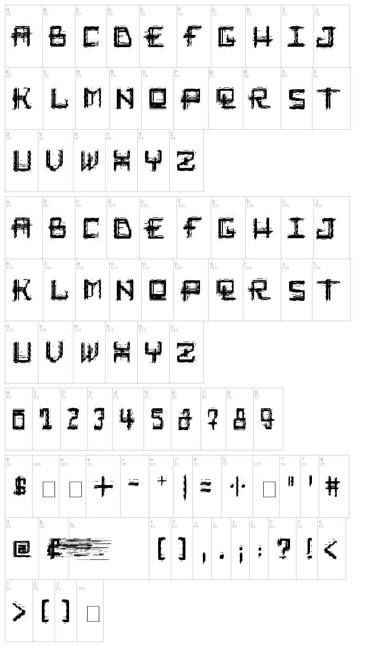 Rabid Science font map