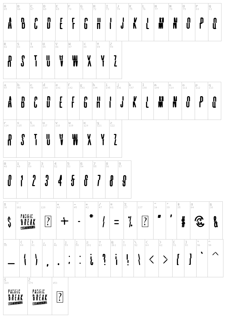 Pacific Break font map
