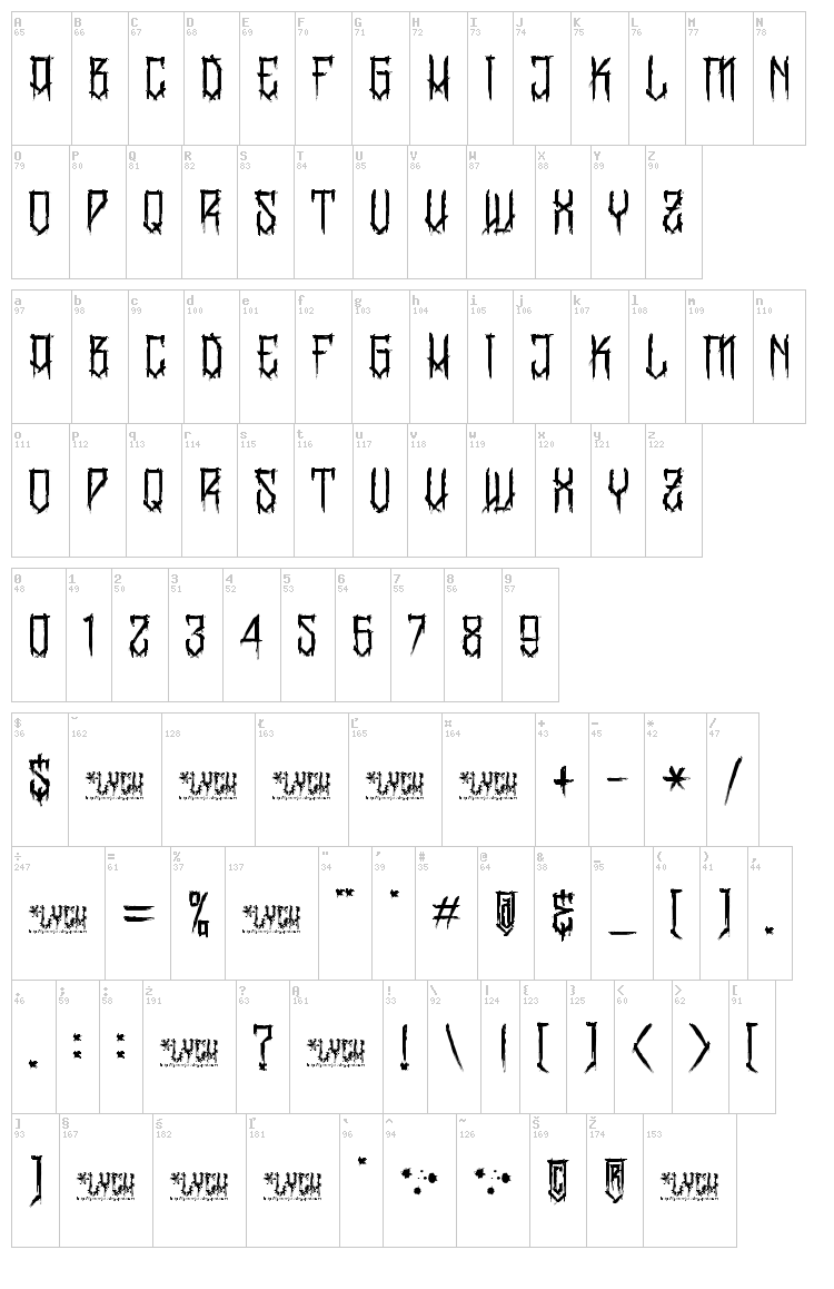 BangLYCH - Revenge Horror font map