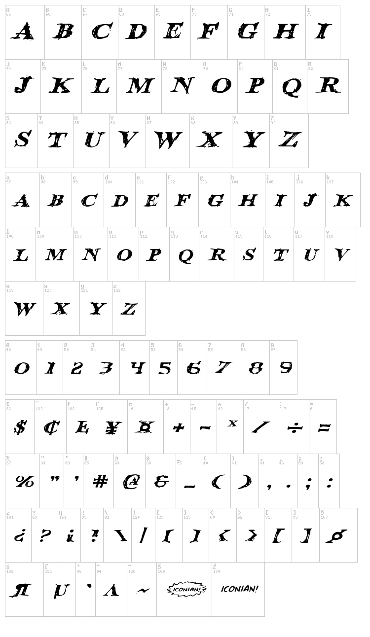 Blood Crow font map