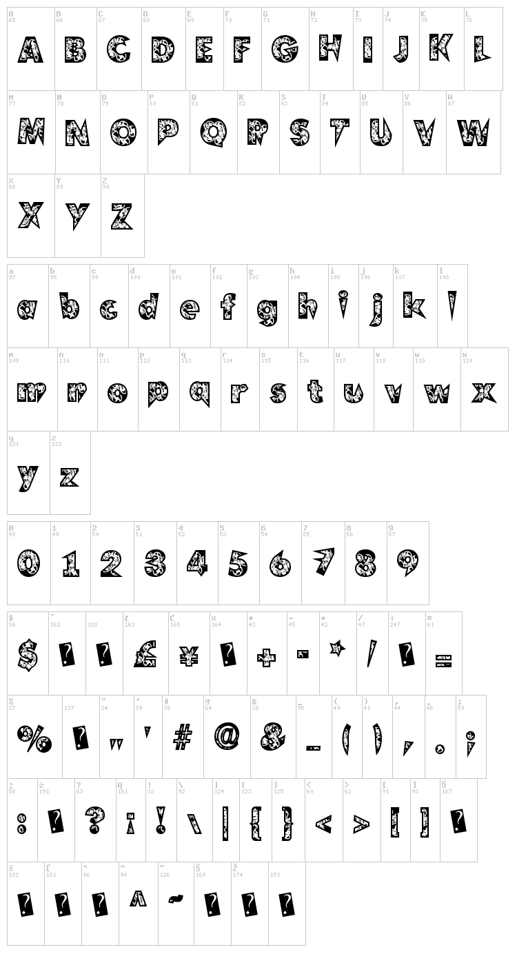 Clock Work font map