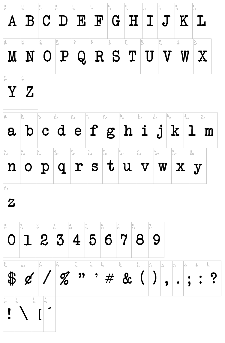 Another Typewriter font map