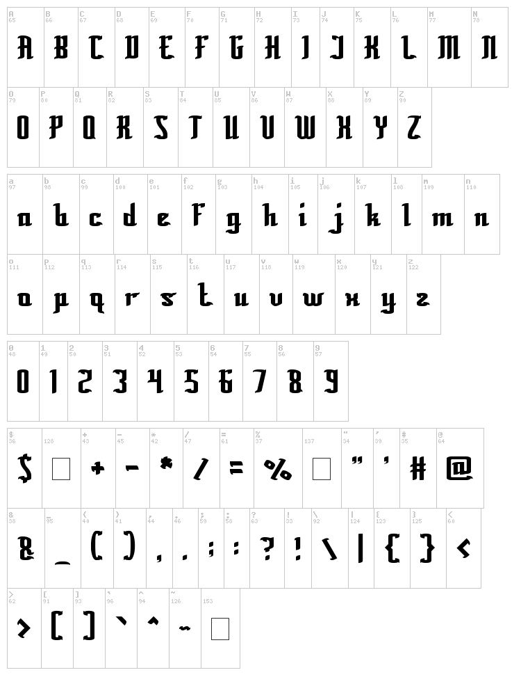 Billionaire font map