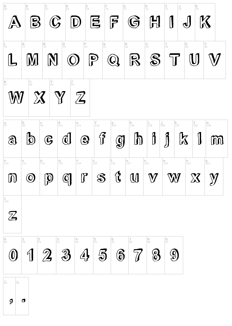 C Rial font map