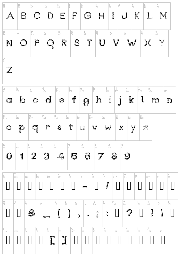 Rustswords font map