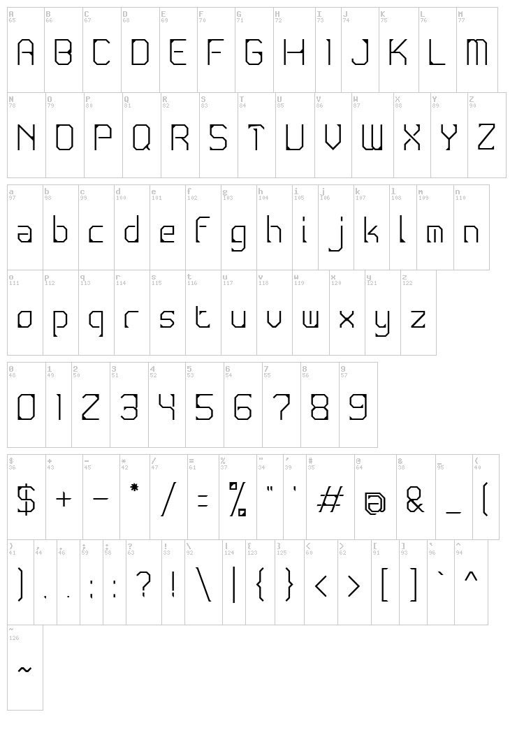 Conductive font map