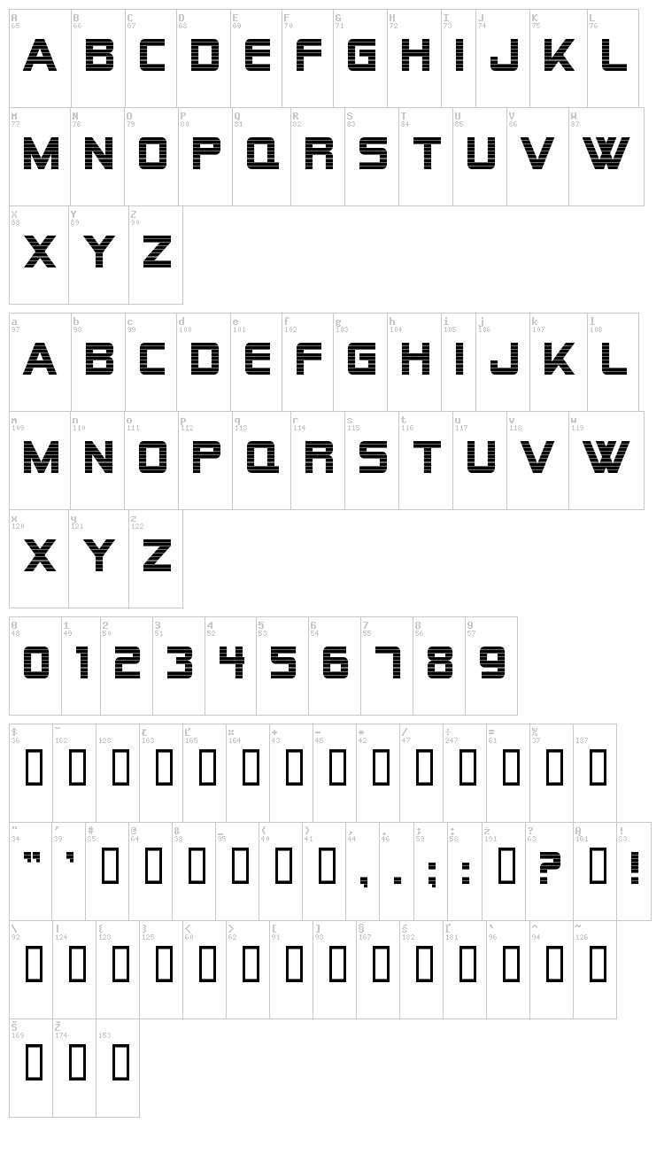 Alien Encounters font map