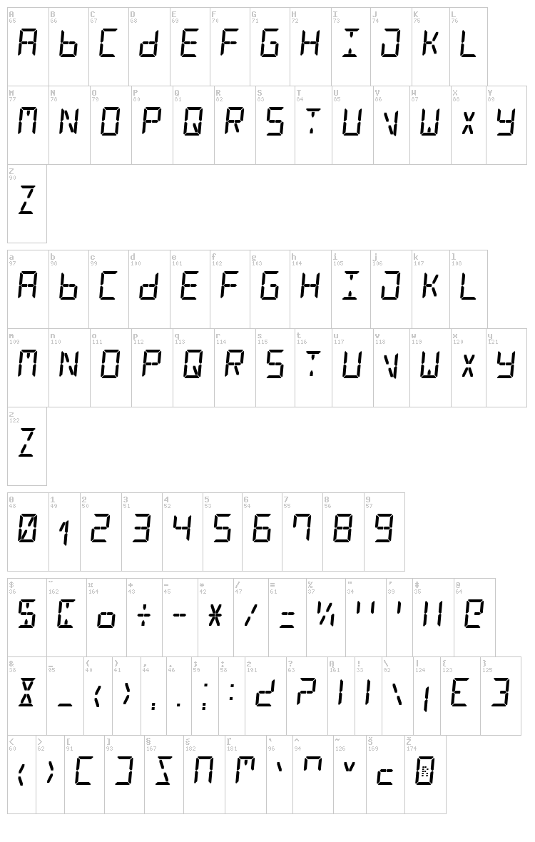 Digital Counter 7 font map