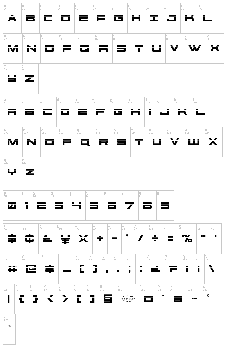 Future Forces font map