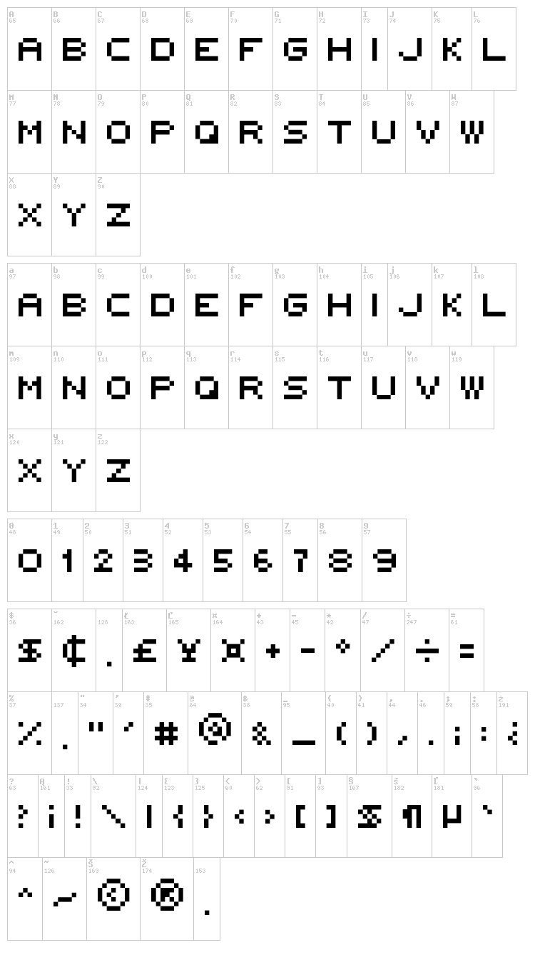 5x5 Rounded font map