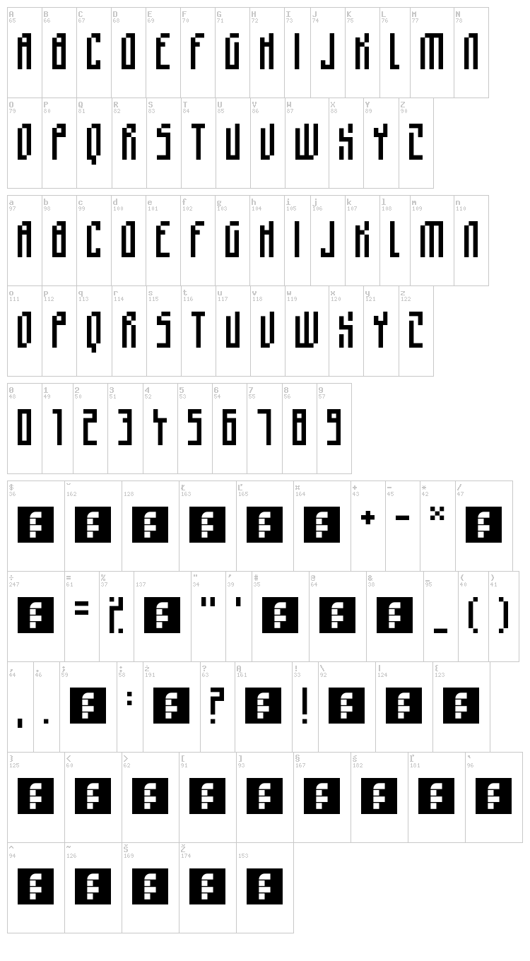 Higher font map