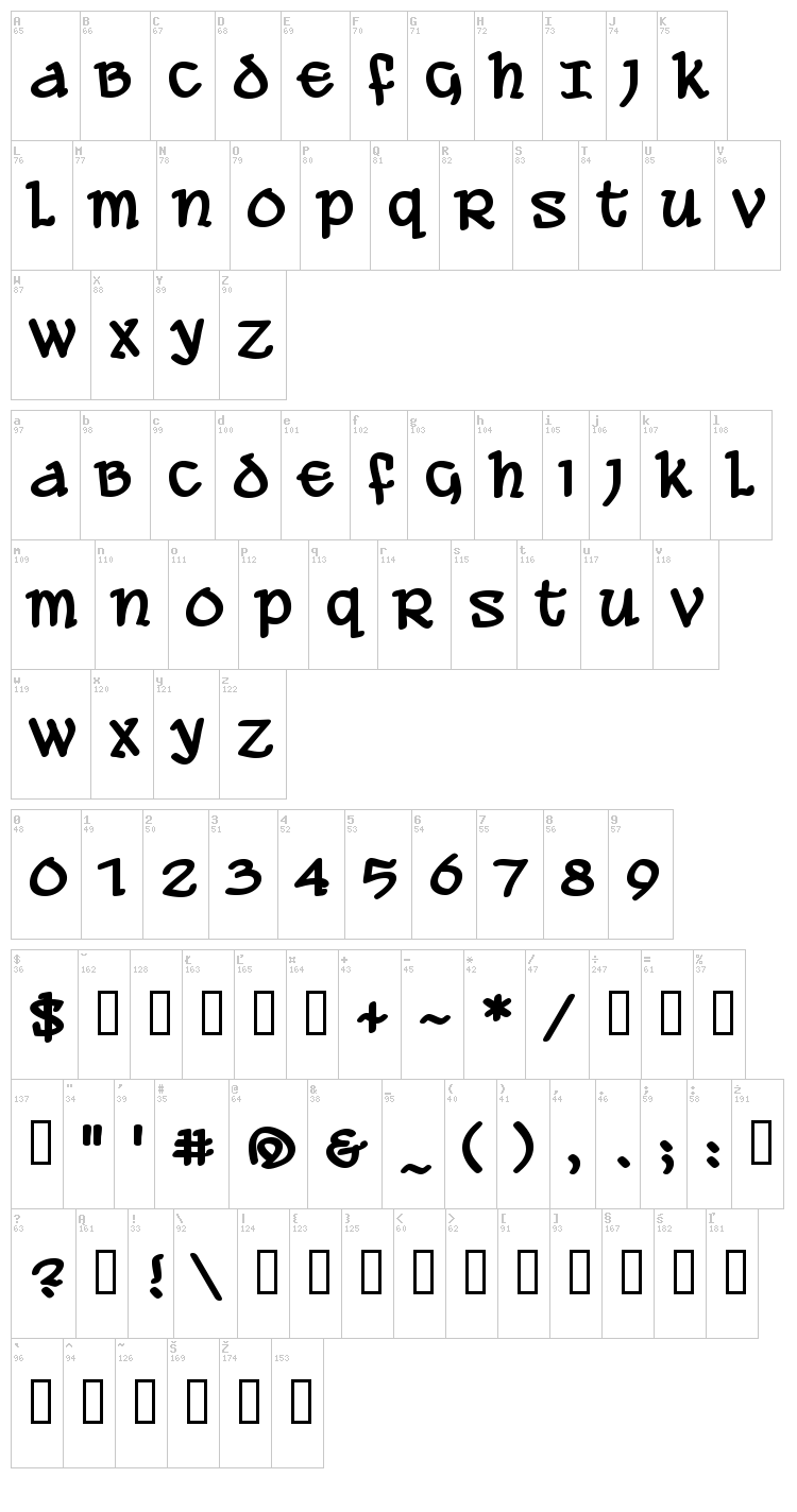 Ale and Wenches BB font map