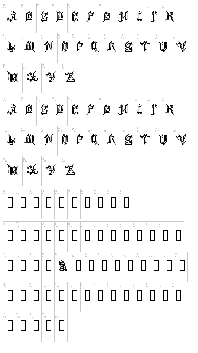 Anvil font map