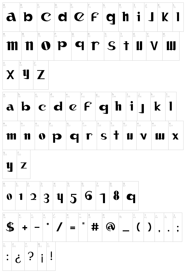 Canon font map