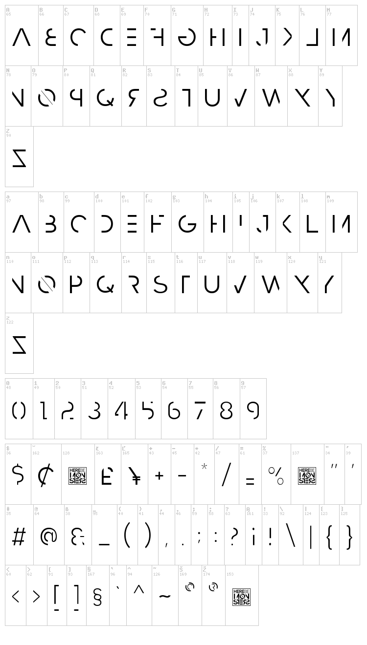 Razed font map