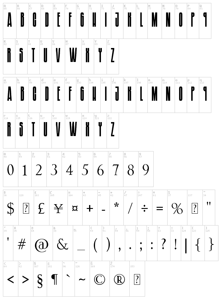 Soundgarnden Badmotorfont font map
