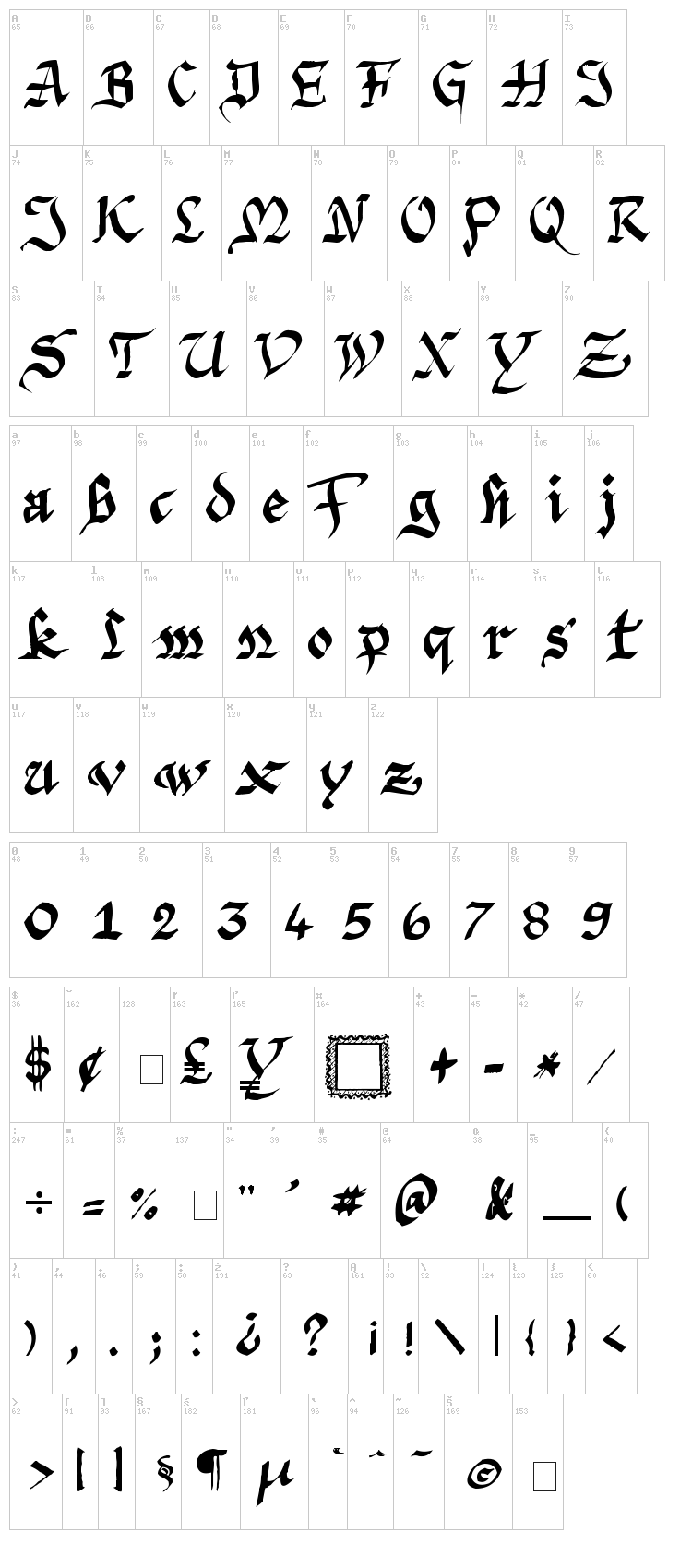 Argor Priht Scaqh font map