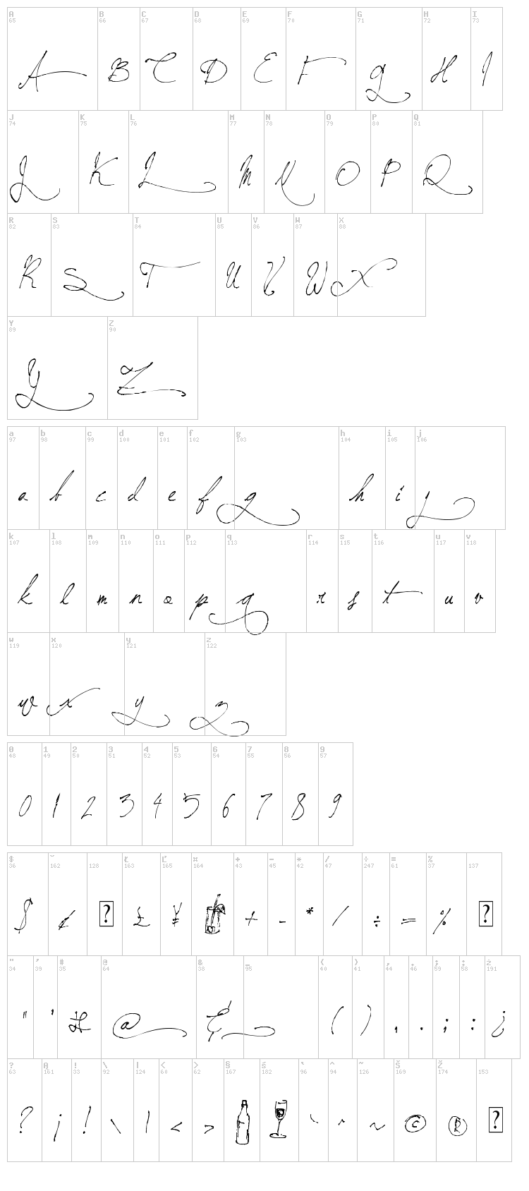 Jellyka BeesAntique Handwriting font map