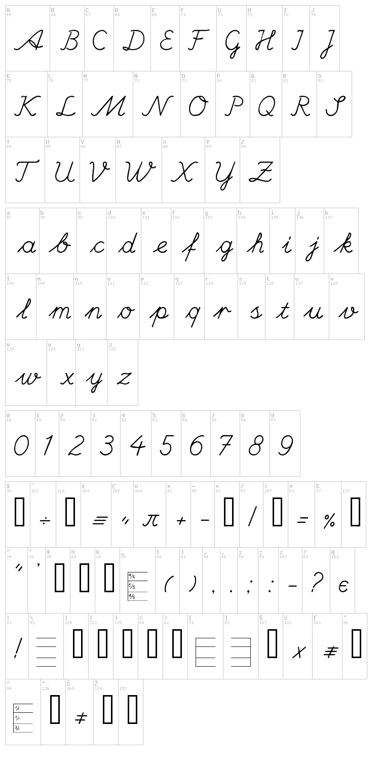 Hand font map