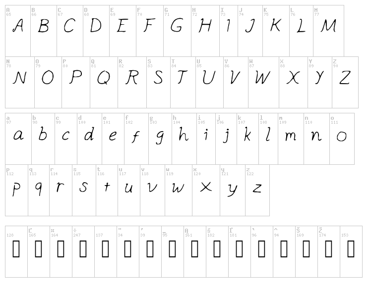 Apple Ocean font map