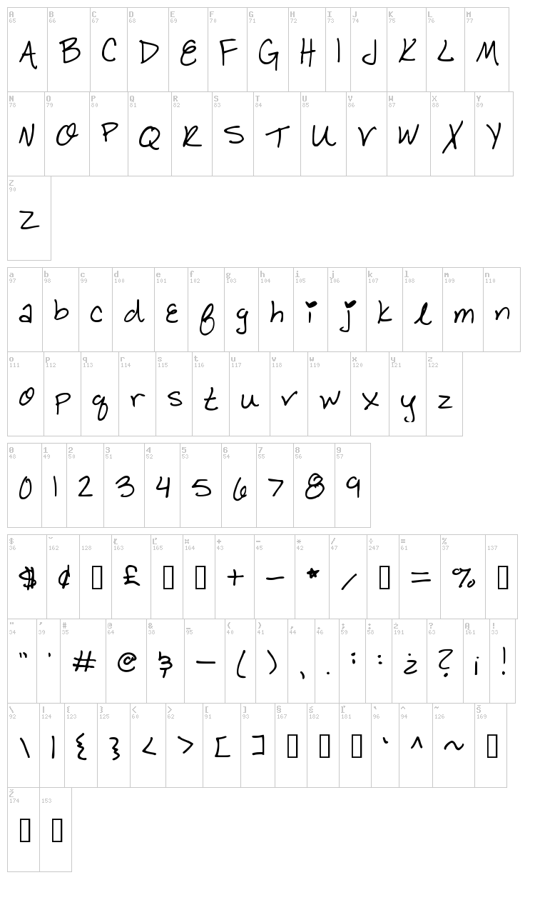 BBY Cakes! font map