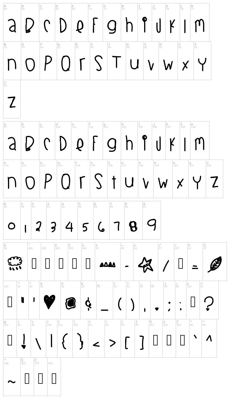 Blackberry Blues Thick font map