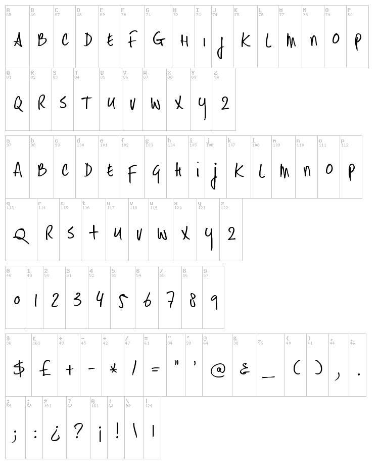 DK Hasty Tasty font map