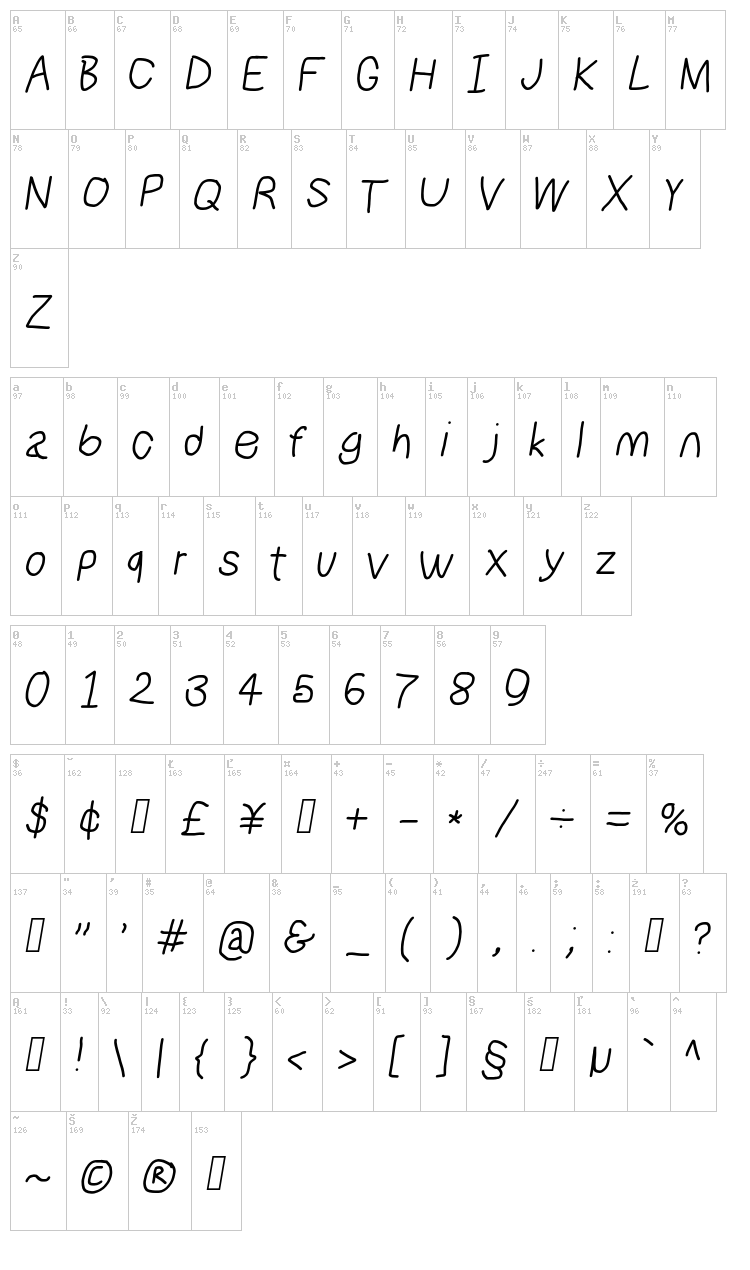 NumbBunny font map