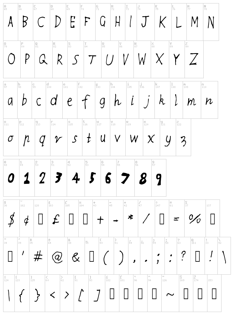 RQS Thinny and Thicky font map