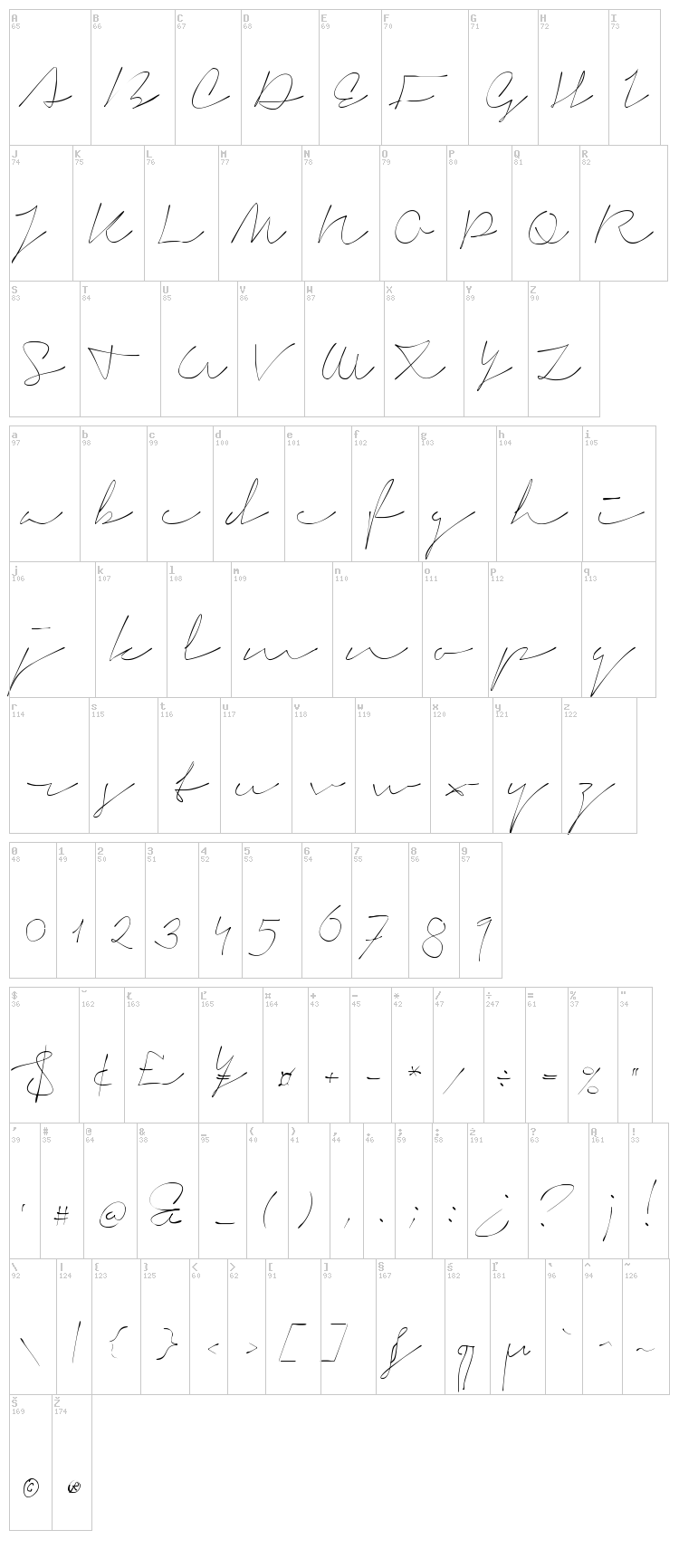 Signerica font map