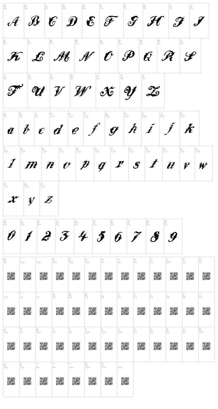 Wonder Ink font map