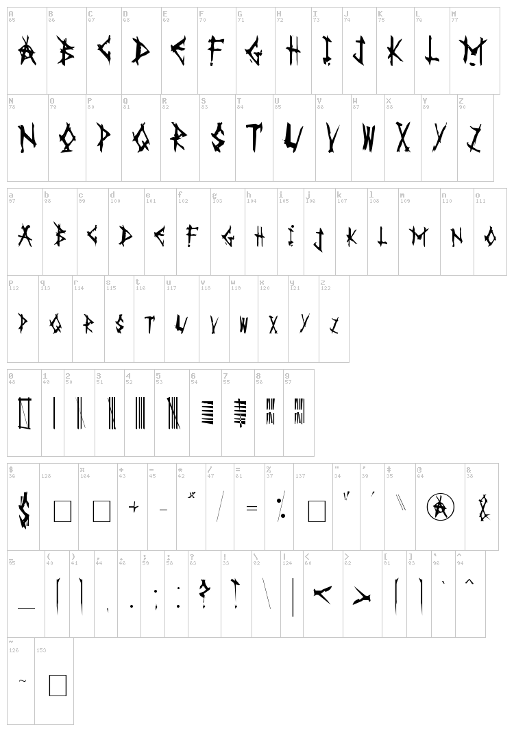 AnarK font map