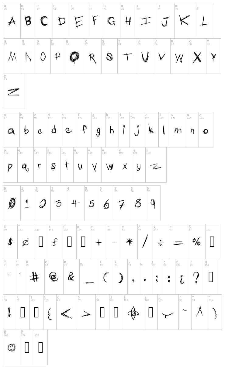 The Typing of a Madman font map