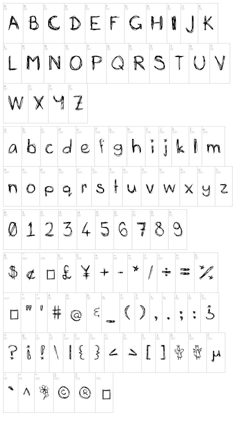 Mia's Scribblings font map