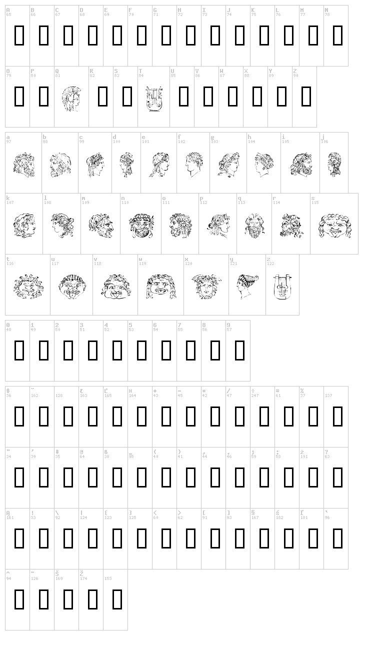 Ancient Heads font map