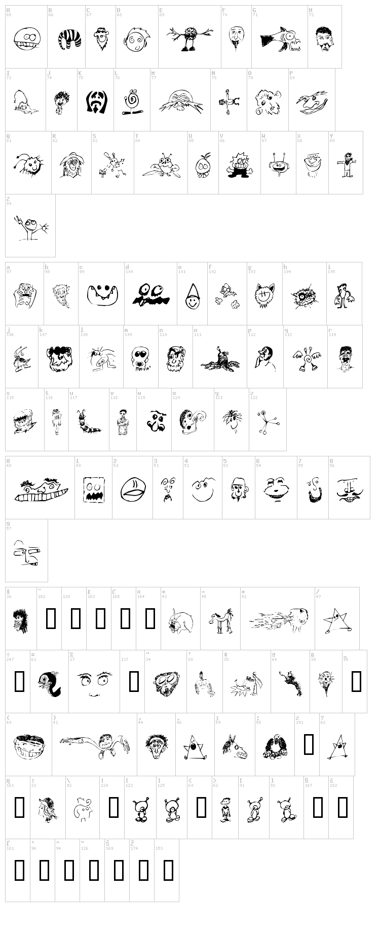 Brian powers Doodle font map
