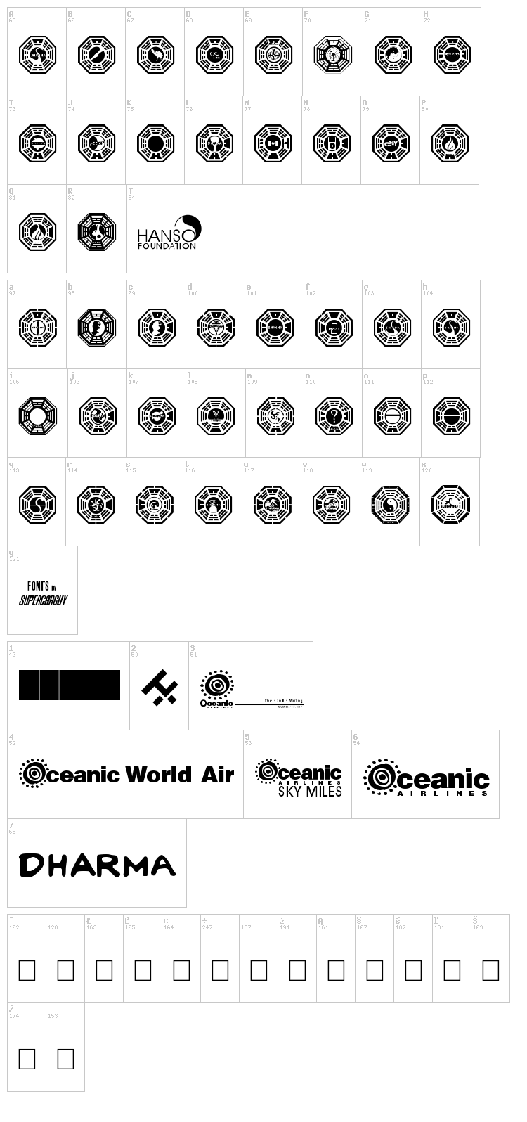 Dharma Initiative Logos font map