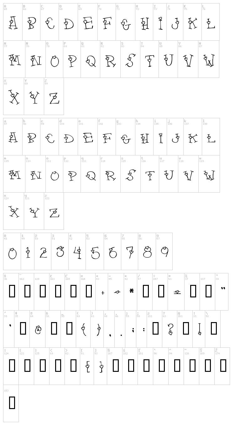 4 My Lover font map